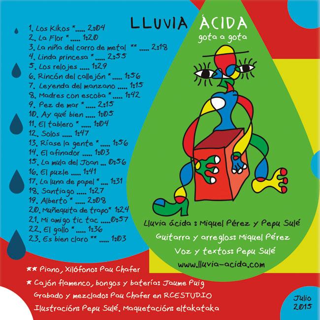 lluvia-acida-contra
